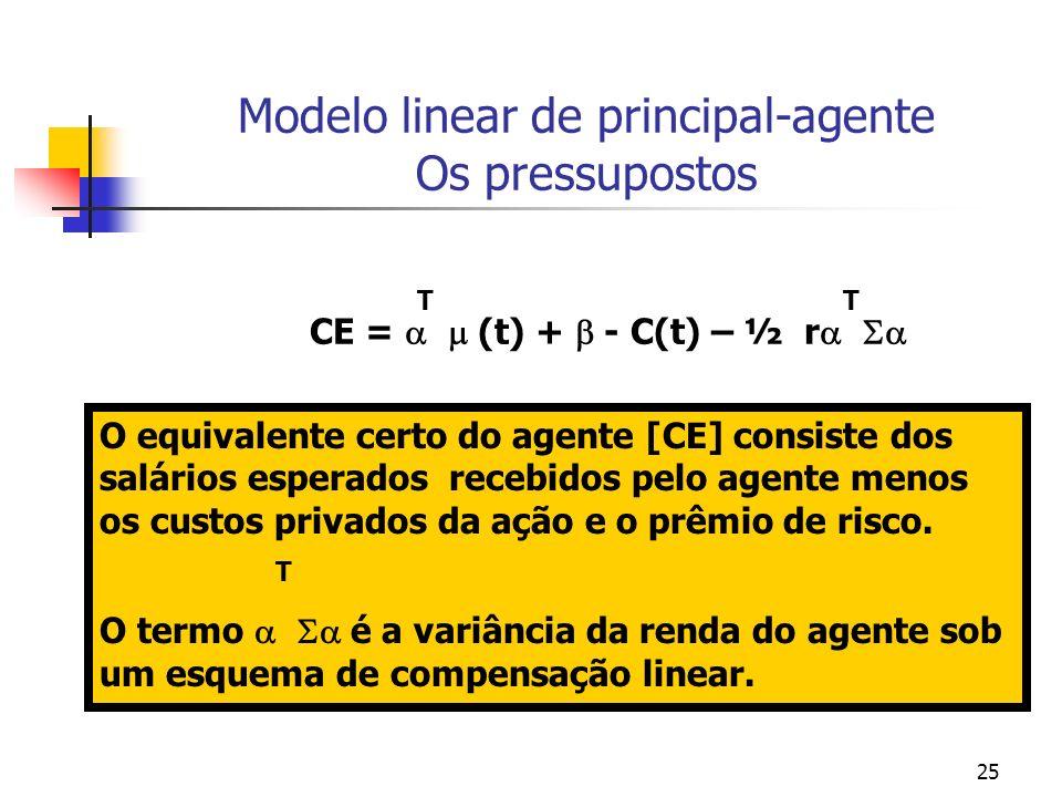 25 Modelo linear de principal-agente Os pressupostos T T CE = (t) + - C(t) – ½ r O equivalente certo do agente [CE] consiste dos salários esperados recebidos pelo agente menos os custos privados da ação e o prêmio de risco.