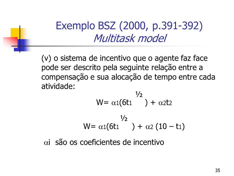 35 Exemplo BSZ (2000, p.391-392) Multitask model (v) o sistema de incentivo que o agente faz face pode ser descrito pela seguinte relação entre a compensação e sua alocação de tempo entre cada atividade: ½ W= 1 (6t 1 ) + 2 t 2 ½ W= 1 (6t 1 ) + 2 (10 – t 1 ) i são os coeficientes de incentivo
