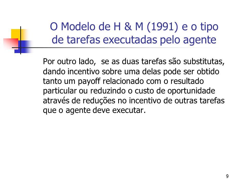 20 Modelo linear de principal-agente Os pressupostos (i) supomos existir aqui uma relação do tipo principal-agente na qual o agente realiza uma escolha num período de tempo de um vetor de esforços t = (t 1,..., t n ) cujos cujos pessoais são dados por C (t); (ii)os esforços t, realizados pelo agentes, levam a benefícios esperados de B (t), os quais são captados diretamente pelo principal;