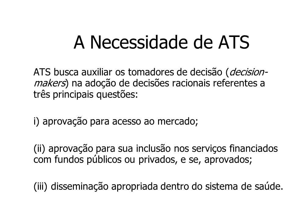 A Necessidade de ATS ATS busca auxiliar os tomadores de decisão (decision- makers) na adoção de decisões racionais referentes a três principais questõ