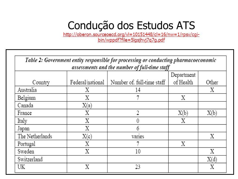 Condução dos Estudos ATS http://oberon.sourceoecd.org/vl=10151448/cl=16/nw=1/rpsv/cgi- bin/wppdf?file=5lgsjhvj7q7g.pdf http://oberon.sourceoecd.org/vl