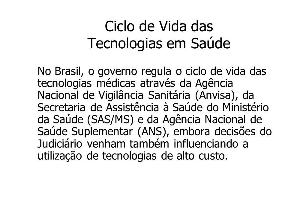Ciclo de Vida das Tecnologias em Saúde No Brasil, o governo regula o ciclo de vida das tecnologias médicas através da Agência Nacional de Vigilância S