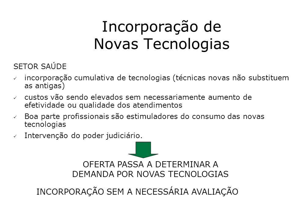 Incorporação de Novas Tecnologias SETOR SAÚDE incorporação cumulativa de tecnologias (técnicas novas não substituem as antigas) custos vão sendo eleva