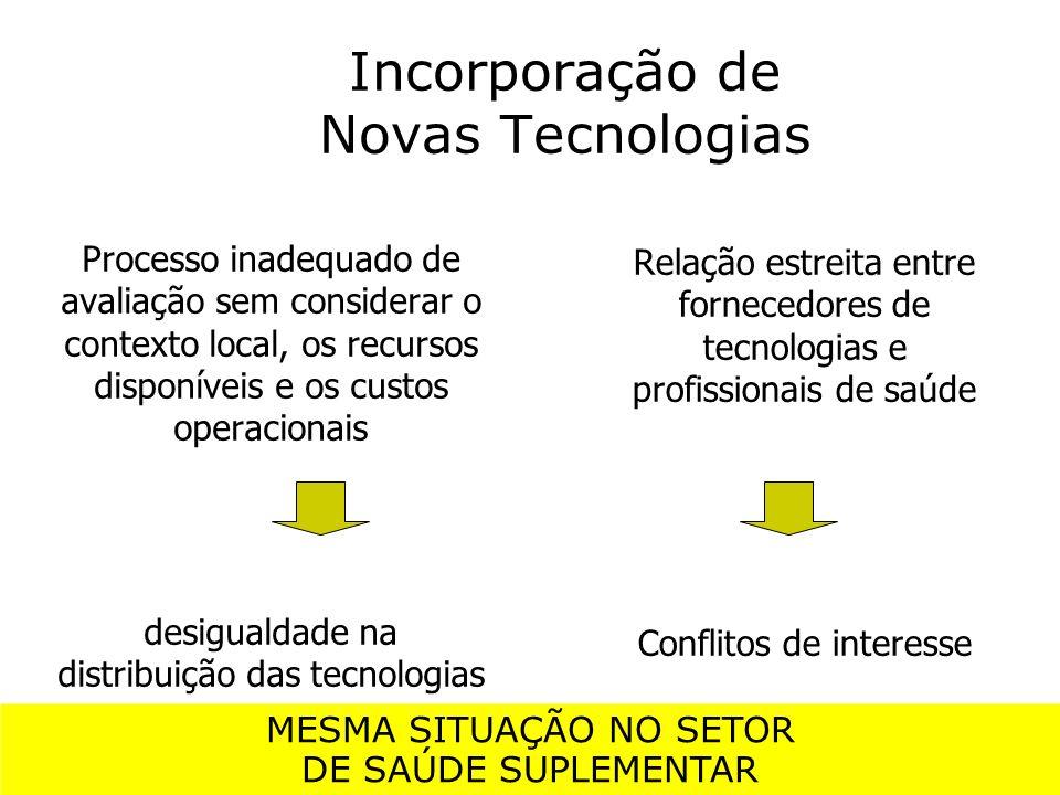 Incorporação de Novas Tecnologias Processo inadequado de avaliação sem considerar o contexto local, os recursos disponíveis e os custos operacionais d