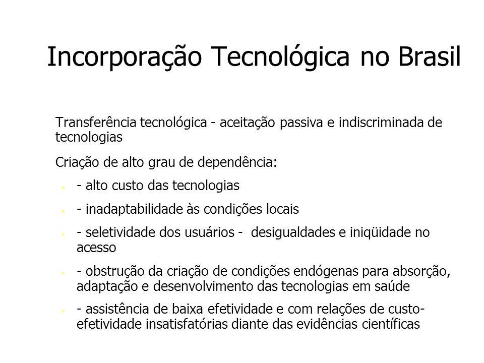 Incorporação Tecnológica no Brasil Transferência tecnológica - aceitação passiva e indiscriminada de tecnologias Criação de alto grau de dependência: