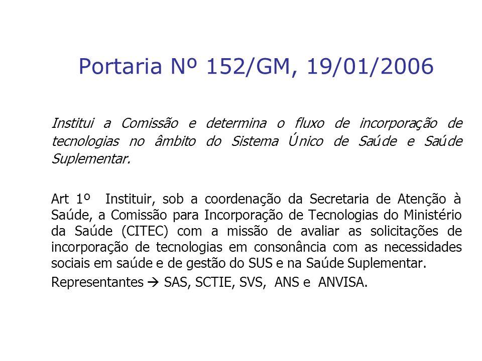 Portaria Nº 152/GM, 19/01/2006 Institui a Comissão e determina o fluxo de incorpora ç ão de tecnologias no âmbito do Sistema Ú nico de Sa ú de e Sa ú