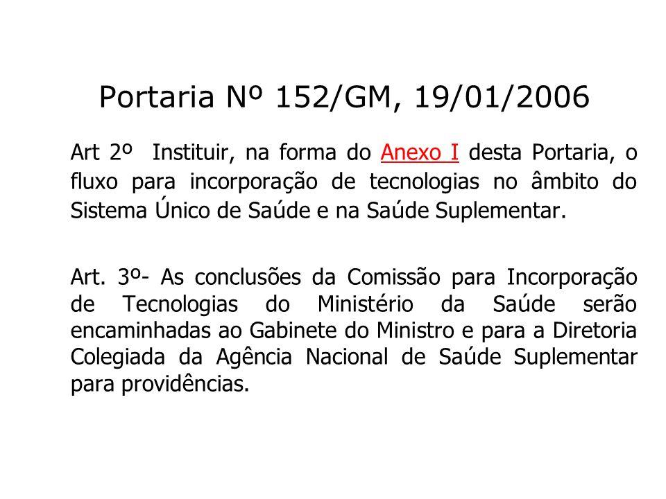 Portaria Nº 152/GM, 19/01/2006 Art 2 º Instituir, na forma do Anexo I desta Portaria, o fluxo para incorpora ç ão de tecnologias no âmbito do Sistema