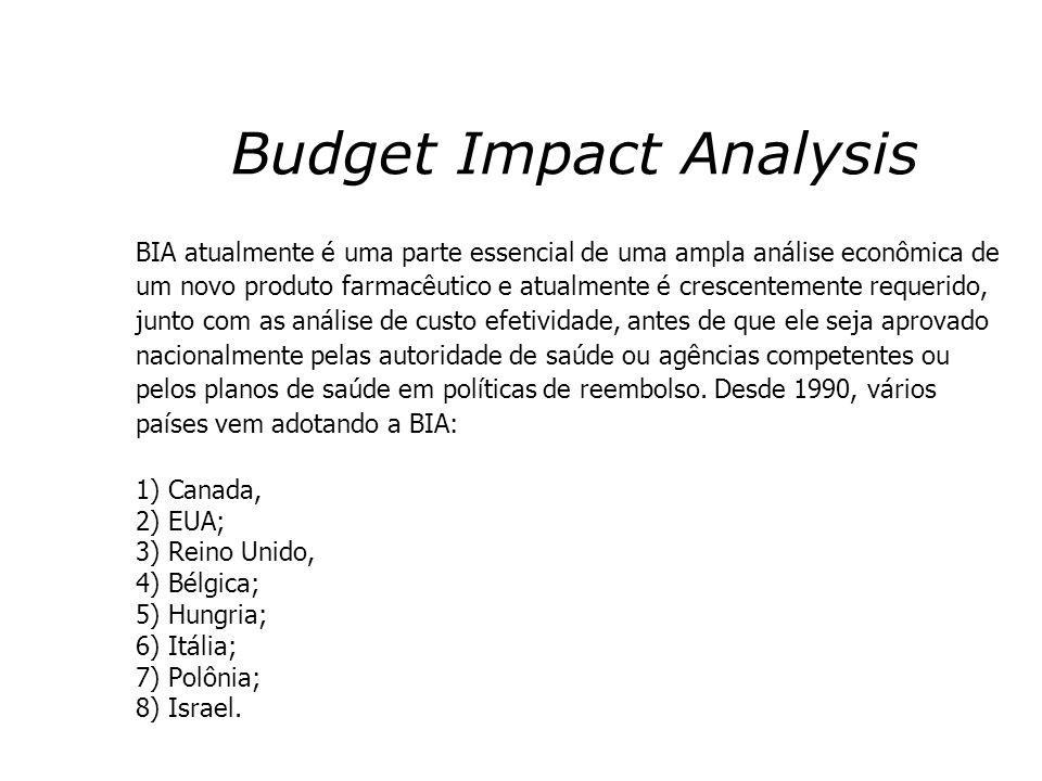 Budget Impact Analysis BIA atualmente é uma parte essencial de uma ampla análise econômica de um novo produto farmacêutico e atualmente é crescentemen