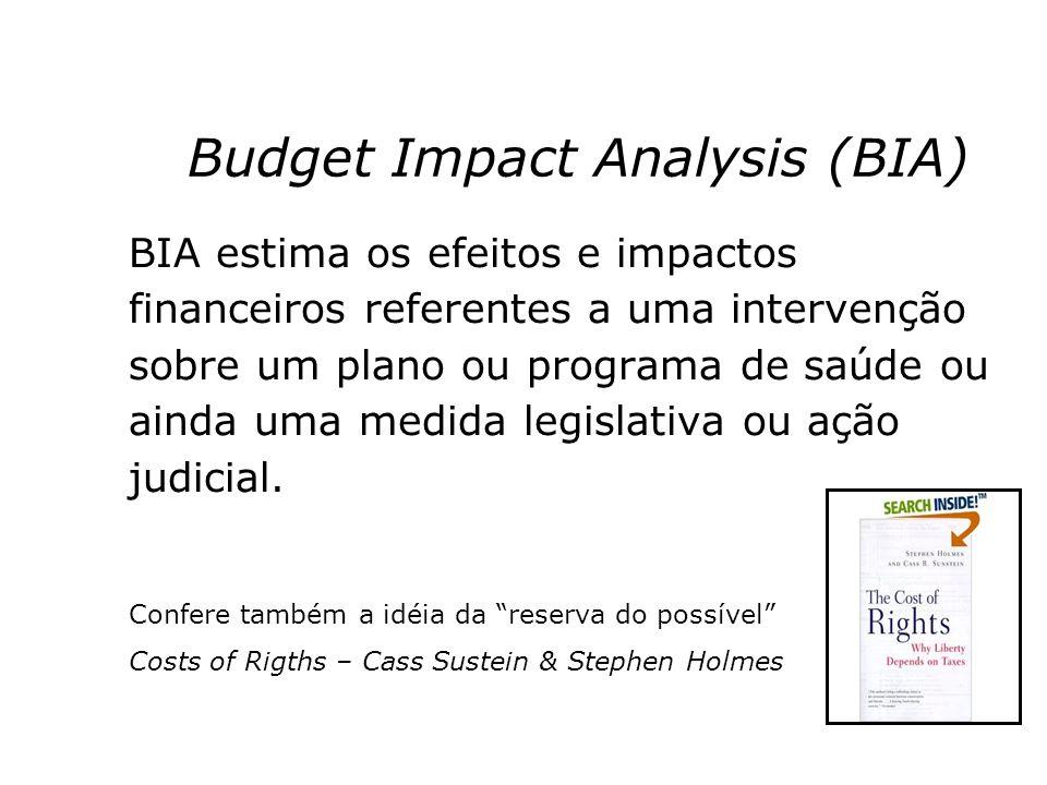 Budget Impact Analysis (BIA) BIA estima os efeitos e impactos financeiros referentes a uma intervenção sobre um plano ou programa de saúde ou ainda um