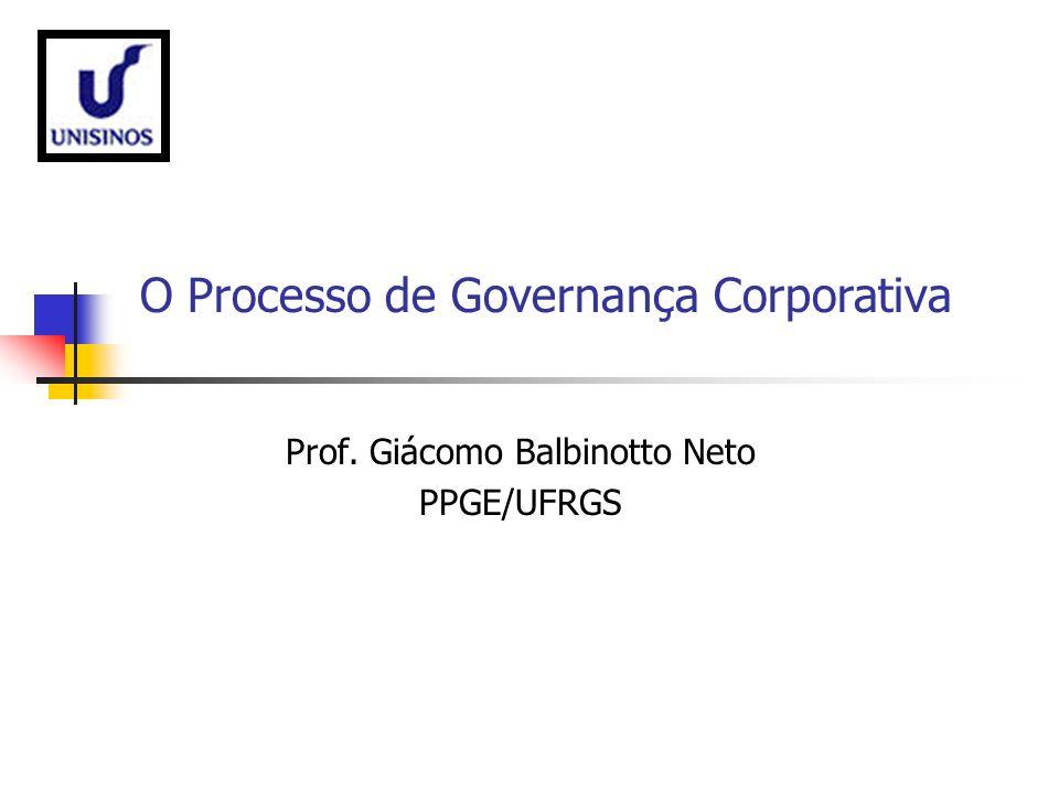 O Processo de Governança Corporativa Prof. Giácomo Balbinotto Neto PPGE/UFRGS