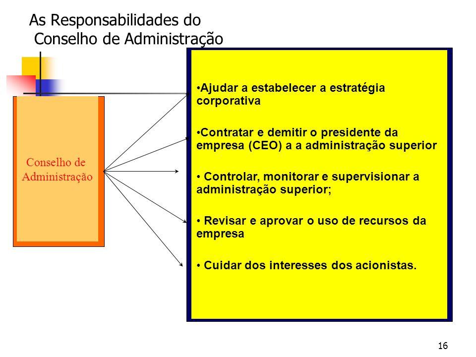 16 As Responsabilidades do Conselho de Administração Ajudar a estabelecer a estratégia corporativa Contratar e demitir o presidente da empresa (CEO) a