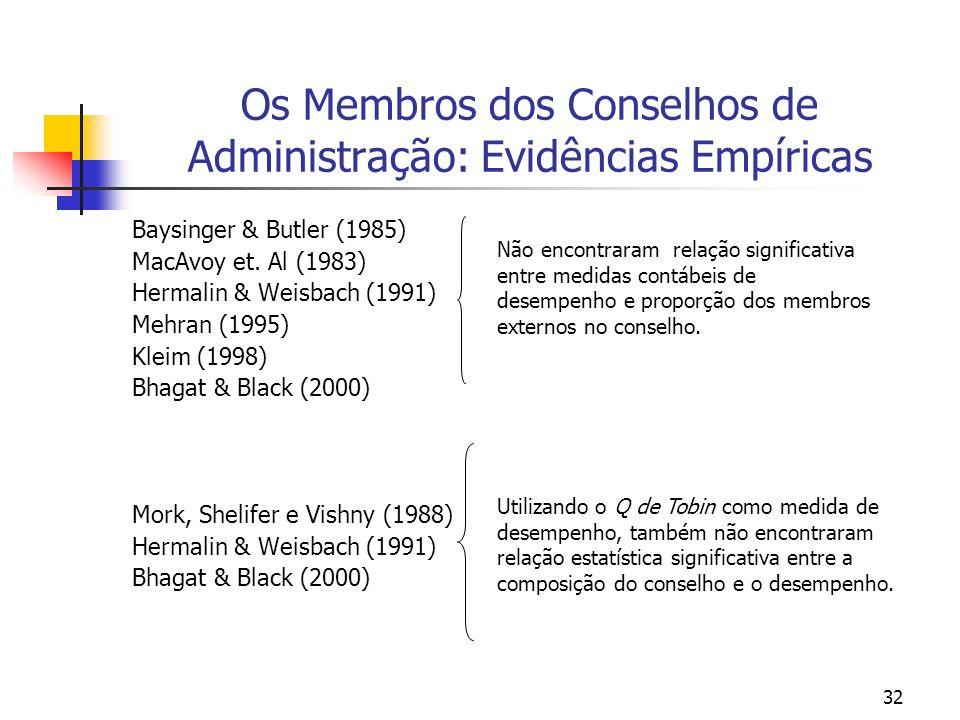 32 Os Membros dos Conselhos de Administração: Evidências Empíricas Baysinger & Butler (1985) MacAvoy et. Al (1983) Hermalin & Weisbach (1991) Mehran (