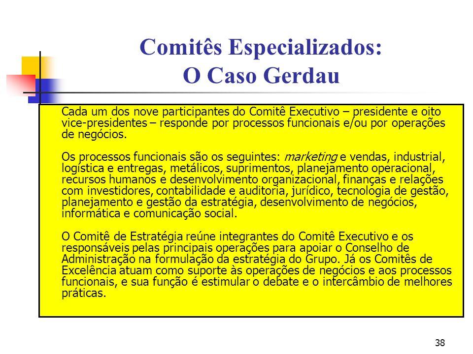 38 Comitês Especializados: O Caso Gerdau Cada um dos nove participantes do Comitê Executivo – presidente e oito vice-presidentes – responde por proces