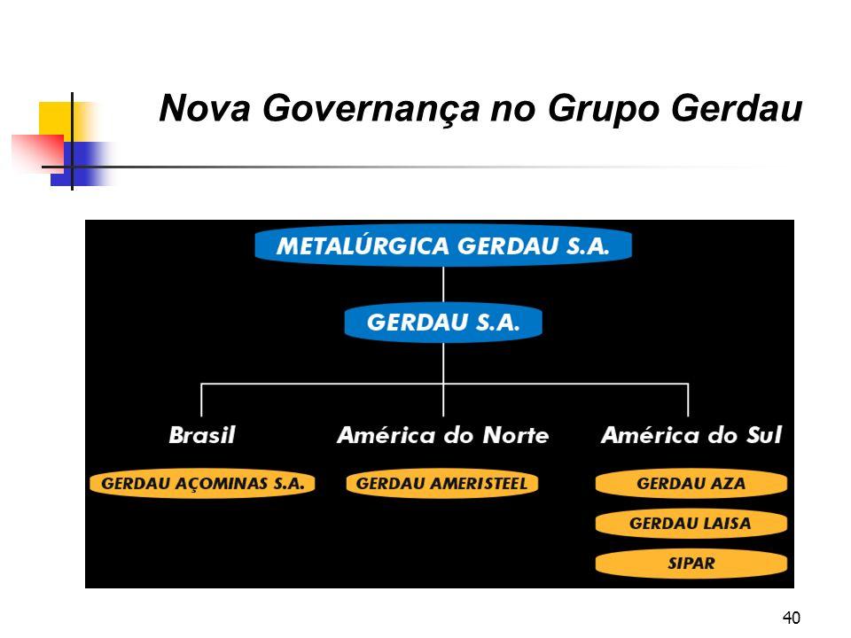 40 Nova Governança no Grupo Gerdau GERDAU AÇOMINAS S.A.