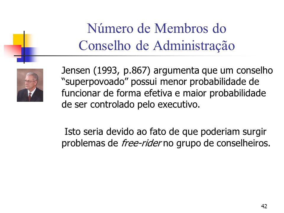 42 Número de Membros do Conselho de Administração Jensen (1993, p.867) argumenta que um conselho superpovoado possui menor probabilidade de funcionar