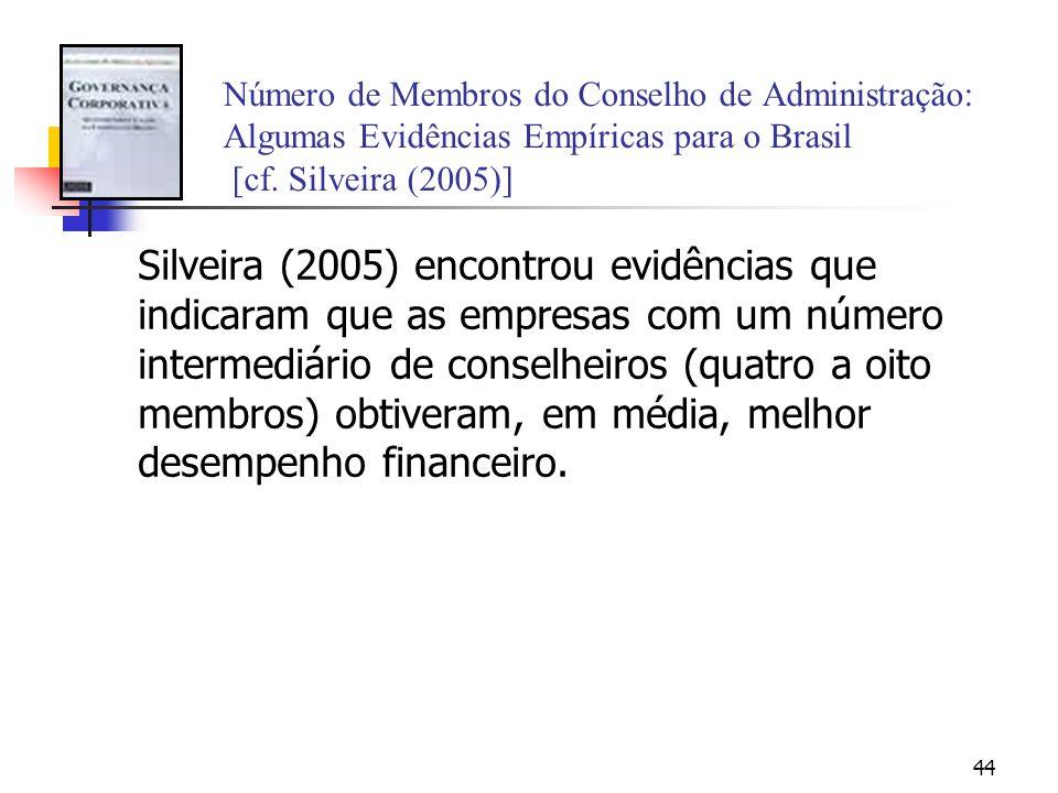 44 Número de Membros do Conselho de Administração: Algumas Evidências Empíricas para o Brasil [cf. Silveira (2005)] Silveira (2005) encontrou evidênci