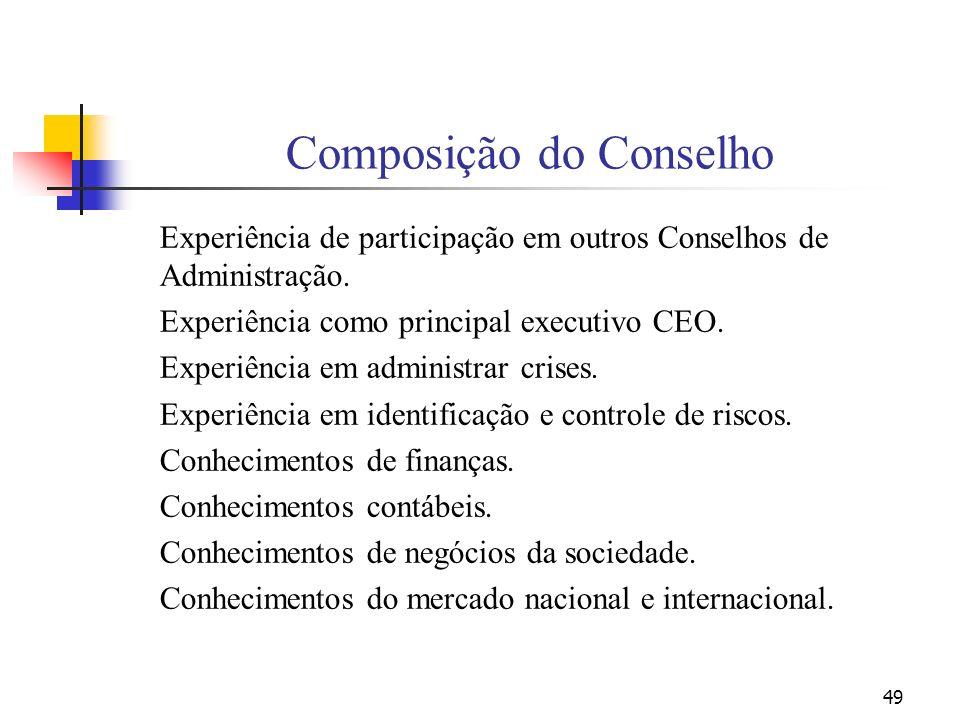 49 Composição do Conselho Experiência de participação em outros Conselhos de Administração. Experiência como principal executivo CEO. Experiência em a