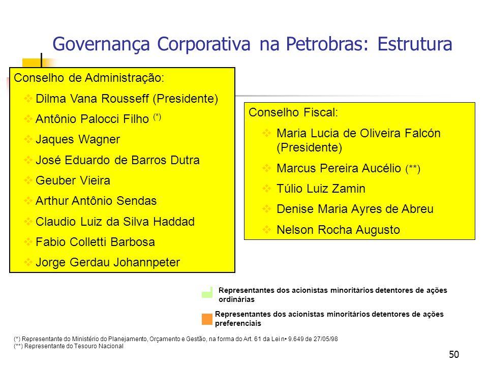 50 Governança Corporativa na Petrobras: Estrutura Conselho Fiscal: Maria Lucia de Oliveira Falcón (Presidente) Marcus Pereira Aucélio (**) Túlio Luiz