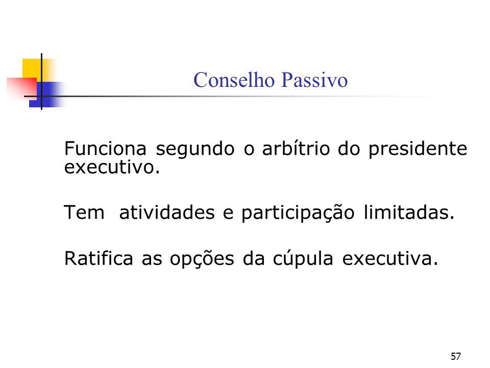 57 Conselho Passivo Funciona segundo o arbítrio do presidente executivo. Tem atividades e participação limitadas. Ratifica as opções da cúpula executi