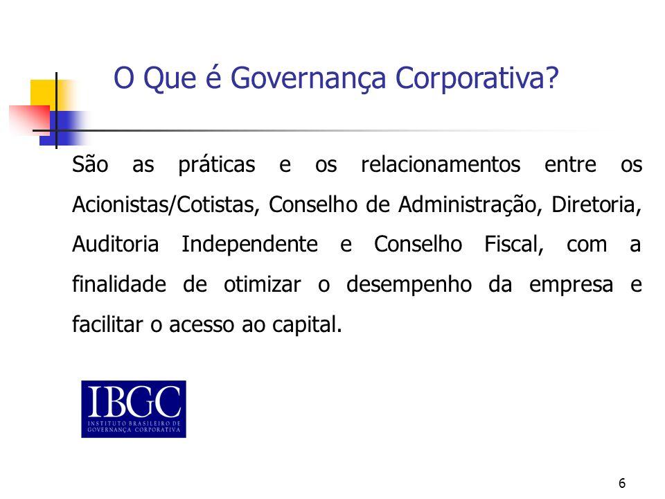 6 São as práticas e os relacionamentos entre os Acionistas/Cotistas, Conselho de Administração, Diretoria, Auditoria Independente e Conselho Fiscal, c
