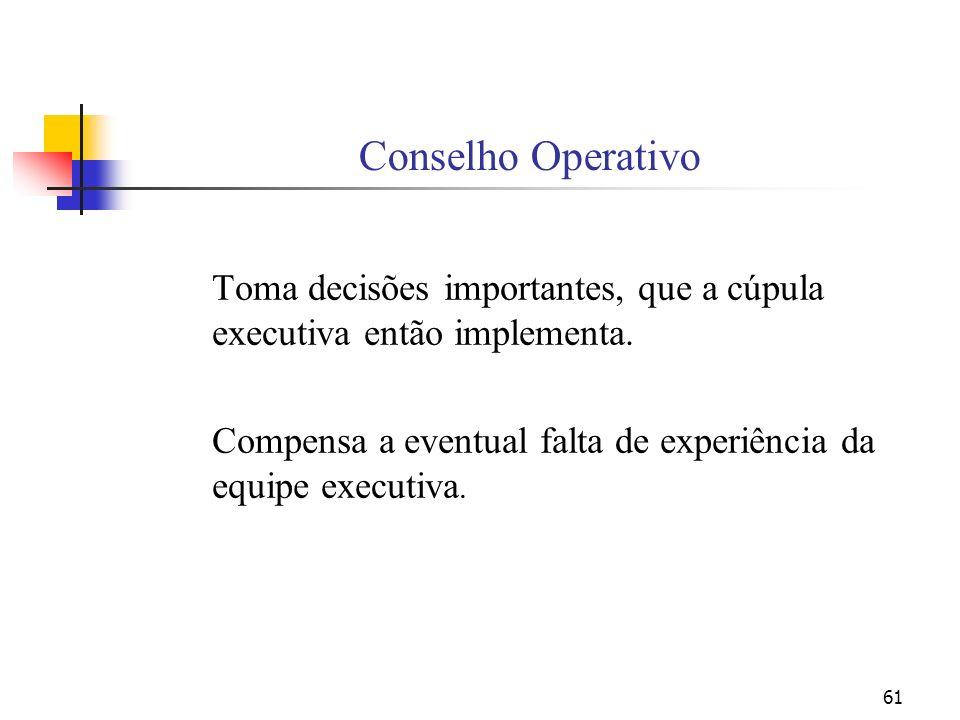 61 Conselho Operativo Toma decisões importantes, que a cúpula executiva então implementa. Compensa a eventual falta de experiência da equipe executiva