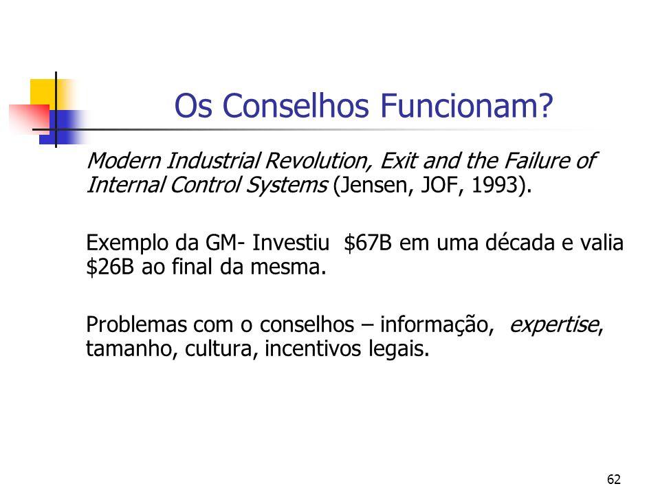 62 Os Conselhos Funcionam? Modern Industrial Revolution, Exit and the Failure of Internal Control Systems (Jensen, JOF, 1993). Exemplo da GM- Investiu