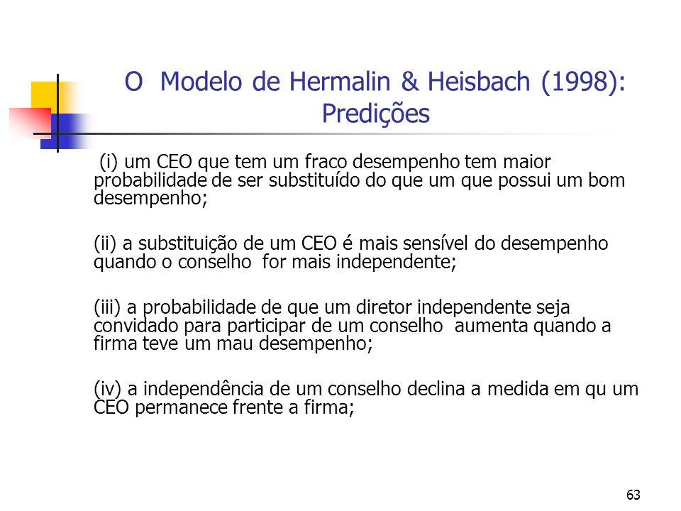 63 O Modelo de Hermalin & Heisbach (1998): Predições (i) um CEO que tem um fraco desempenho tem maior probabilidade de ser substituído do que um que p