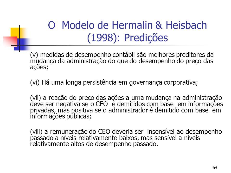 64 O Modelo de Hermalin & Heisbach (1998): Predições (v) medidas de desempenho contábil são melhores preditores da mudança da administração do que do