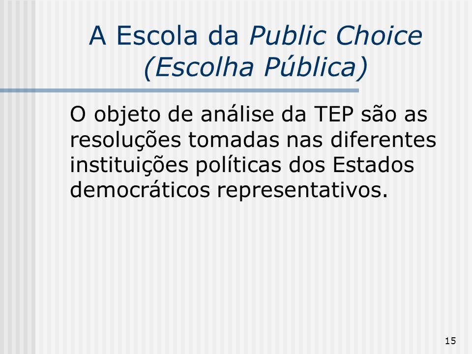 15 A Escola da Public Choice (Escolha Pública) O objeto de análise da TEP são as resoluções tomadas nas diferentes instituições políticas dos Estados democráticos representativos.