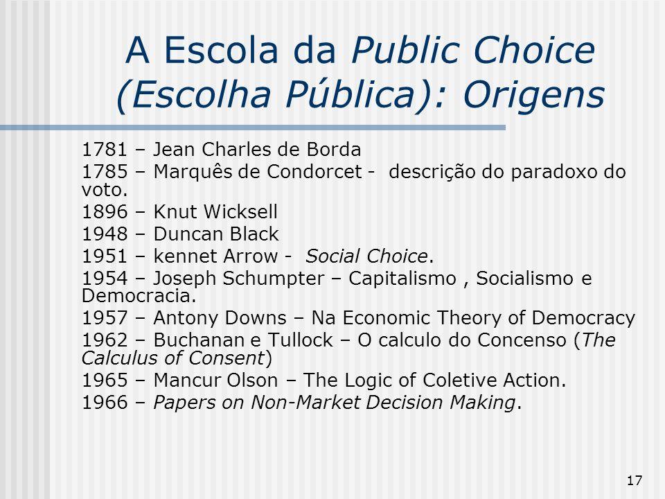 17 A Escola da Public Choice (Escolha Pública): Origens 1781 – Jean Charles de Borda 1785 – Marquês de Condorcet - descrição do paradoxo do voto.