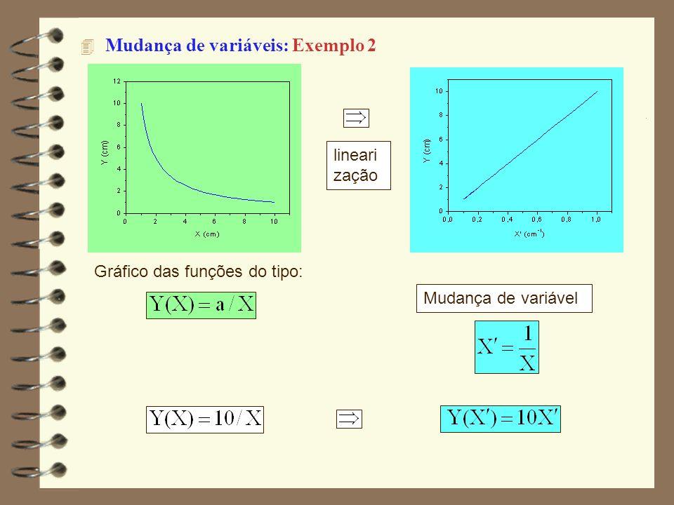 4 Mudança de variáveis: Exemplo 2 Gráfico das funções do tipo: lineari zação Mudança de variável