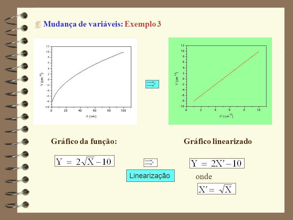 4 Independentes da forma que foram geradas: 4 1) Os campos elétrico ( ) e magnético( ) são perpendiculares a direção de propagação. (onda transversal)