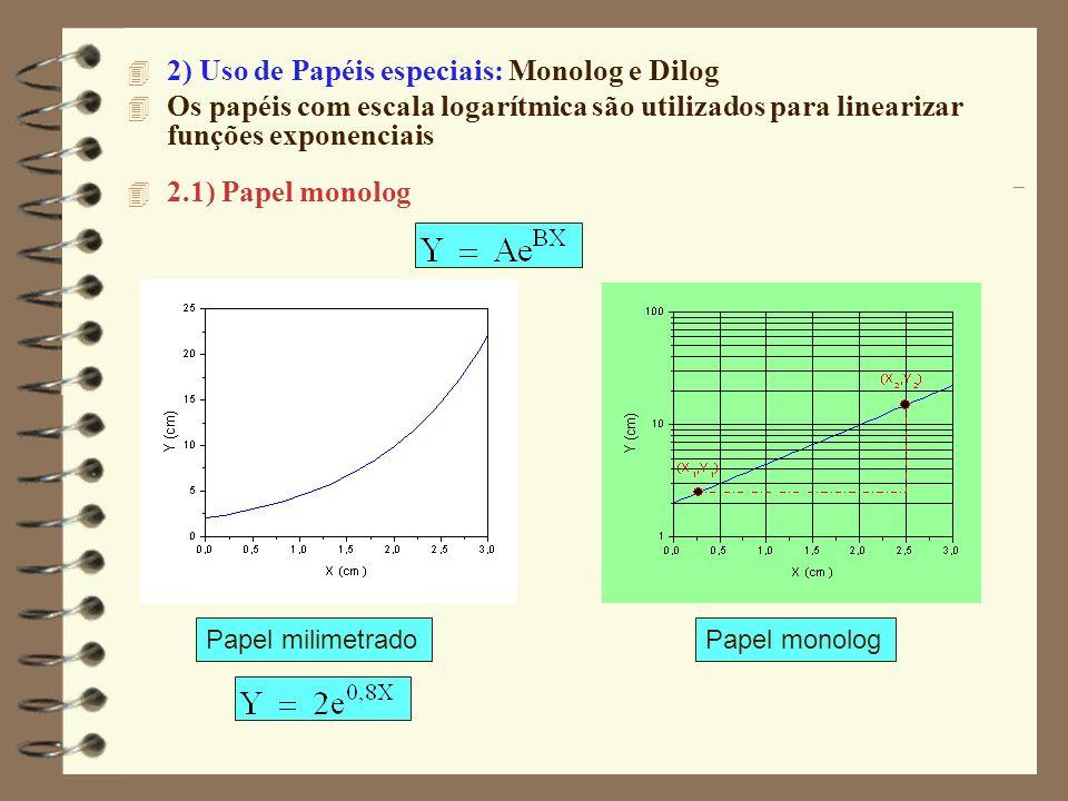4 2) Uso de Papéis especiais: Monolog e Dilog 4 Os papéis com escala logarítmica são utilizados para linearizar funções exponenciais 4 2.1) Papel mono