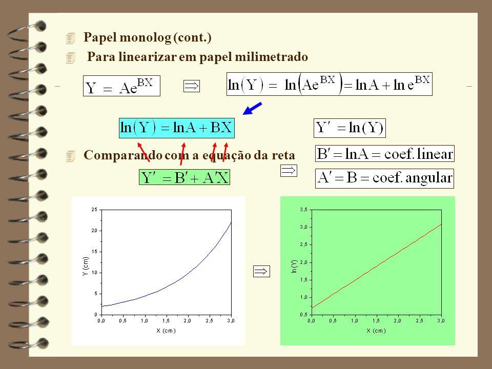 4 Papel monolog (cont.) 4 Para linearizar em papel milimetrado 4 Comparando com a equação da reta