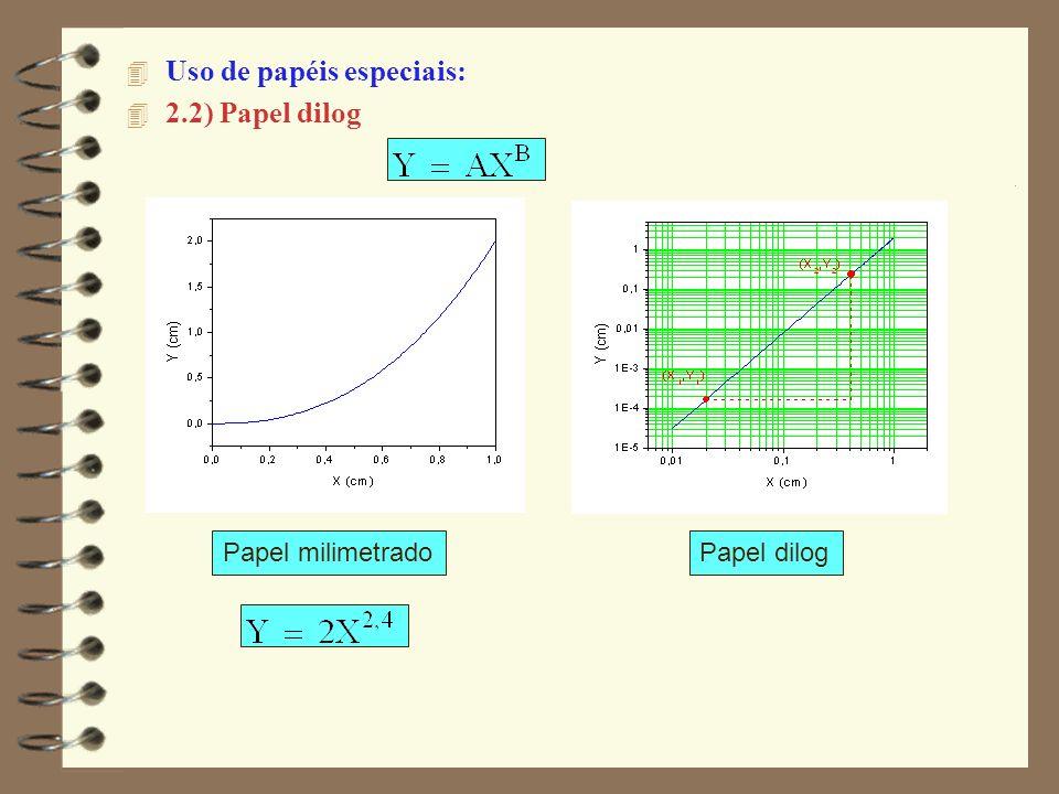 4 Uso de papéis especiais: 4 2.2) Papel dilog Papel milimetradoPapel dilog