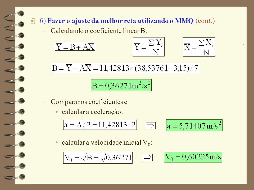 4 6) Fazer o ajuste da melhor reta utilizando o MMQ (cont.) –Calculando o coeficiente linear B: –Comparar os coeficientes e calcular a aceleração: cal