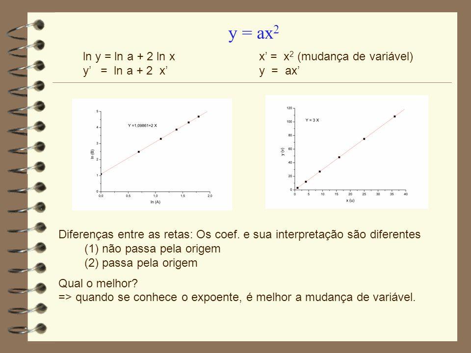y = ax 2 – Diferenças entre as retas: Os coef. e sua interpretação são diferentes (1) não passa pela origem (2) passa pela origem Qual o melhor? => qu