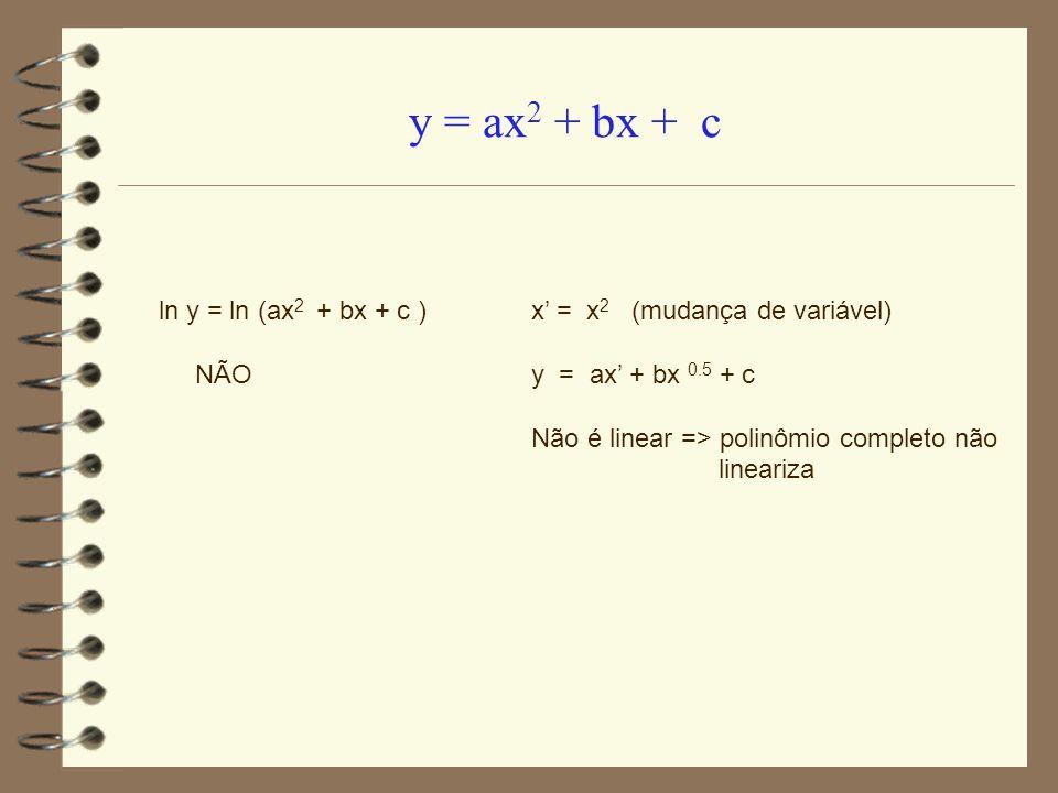 Métodos de Linearização 4 2) Uso de papéis especiais: mono-log e di-log 4 Quando um gráfico em papel milimetrado fornece uma curva, ainda assim é possível obter, em casos específicos, gráficos lineares usando papéis mono e di-log.