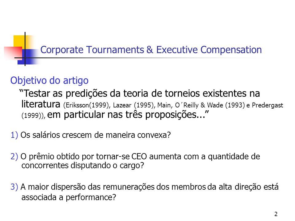 2 Corporate Tournaments & Executive Compensation Objetivo do artigo Testar as predições da teoria de torneios existentes na literatura (Eriksson(1999)