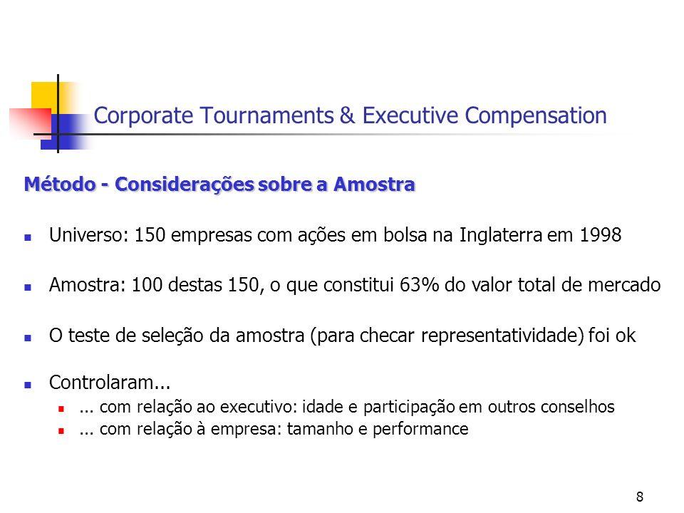 8 Corporate Tournaments & Executive Compensation Método - Considerações sobre a Amostra Universo: 150 empresas com ações em bolsa na Inglaterra em 199