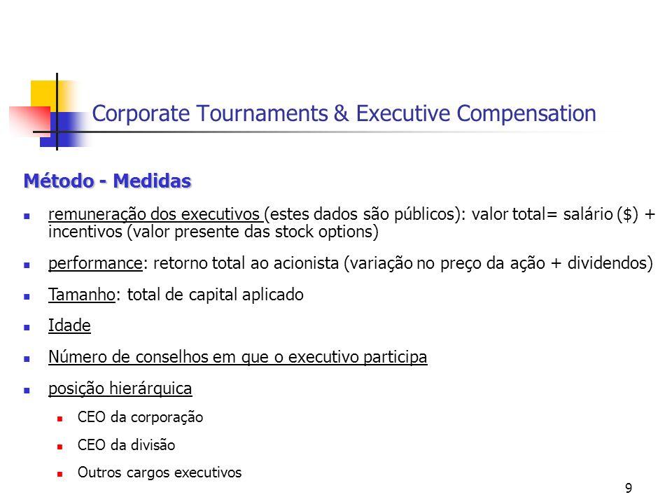 9 Corporate Tournaments & Executive Compensation Método - Medidas remuneração dos executivos (estes dados são públicos): valor total= salário ($) + in