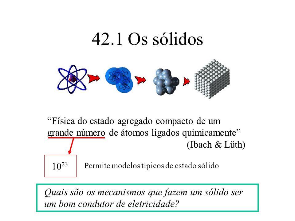42.1 Os sólidos Física do estado agregado compacto de um grande número de átomos ligados quimicamente (Ibach & Lüth) 10 23 Permite modelos típicos de