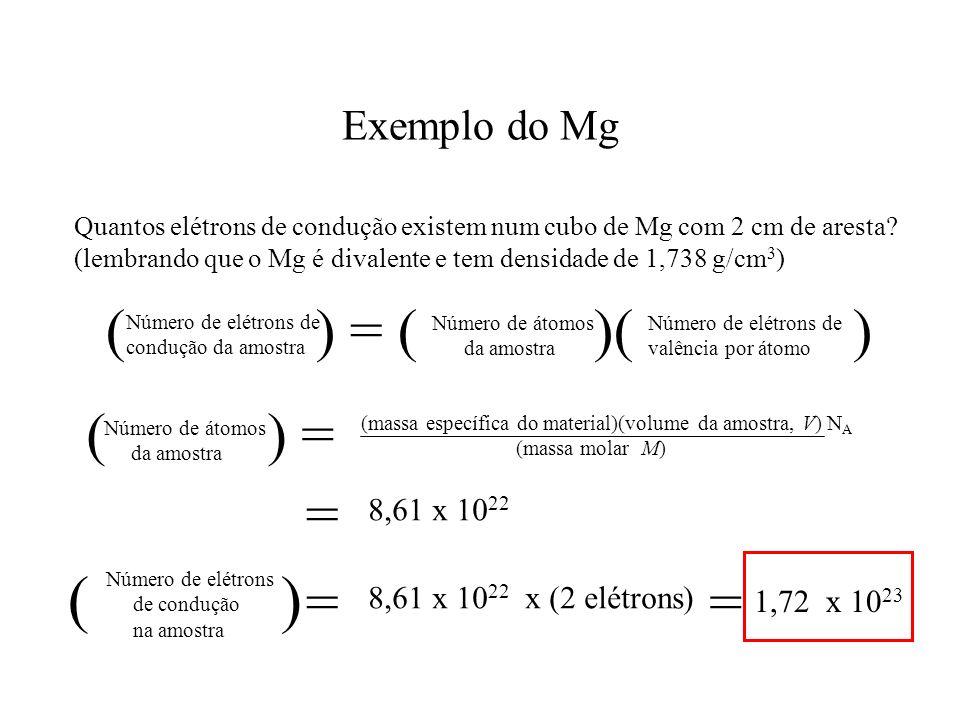 Exemplo do Mg Quantos elétrons de condução existem num cubo de Mg com 2 cm de aresta? (lembrando que o Mg é divalente e tem densidade de 1,738 g/cm 3