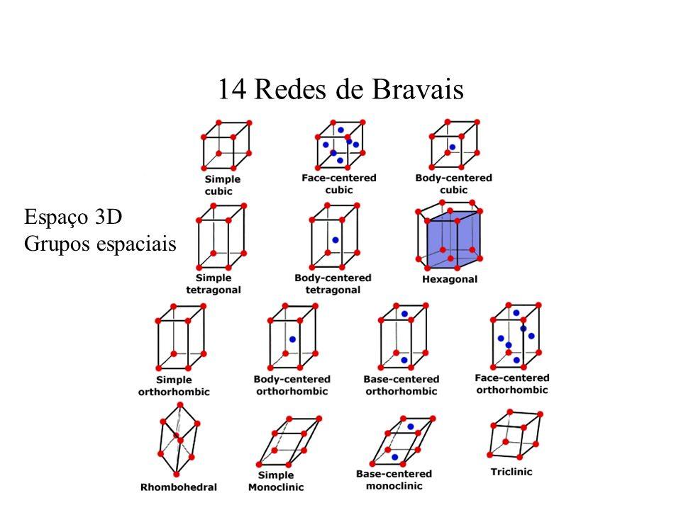 42.2 Propriedades elétricas dos sólidos Sólidos cristalinos: rede cristalina = rede matemática + base Si, Ge, diamante ZnO, GaN, AlN Rede do diamanteRede hexagonal