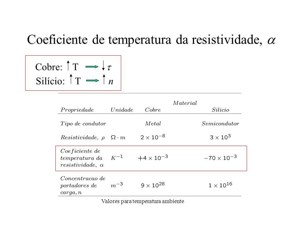 Coeficiente de temperatura da resistividade, Valores para temperatura ambiente Cobre: T Silício: T n