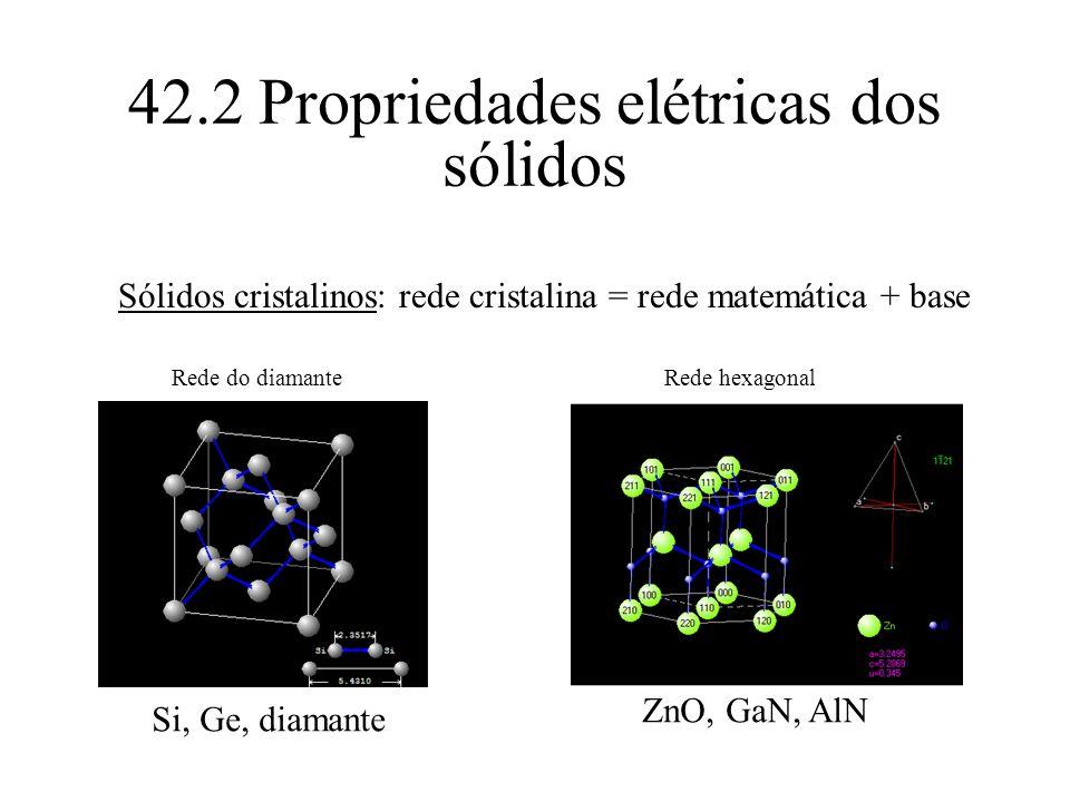 42.2 Propriedades elétricas dos sólidos Sólidos cristalinos: rede cristalina = rede matemática + base Si, Ge, diamante ZnO, GaN, AlN Rede do diamanteR