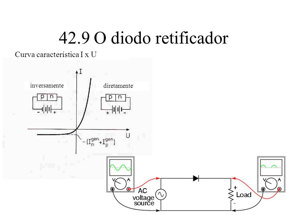 inversamente diretamente 42.9 O diodo retificador Curva característica I x U