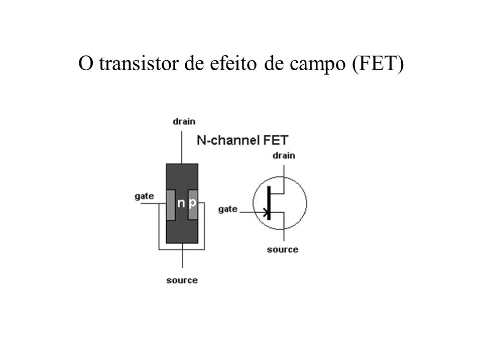O transistor de efeito de campo (FET)