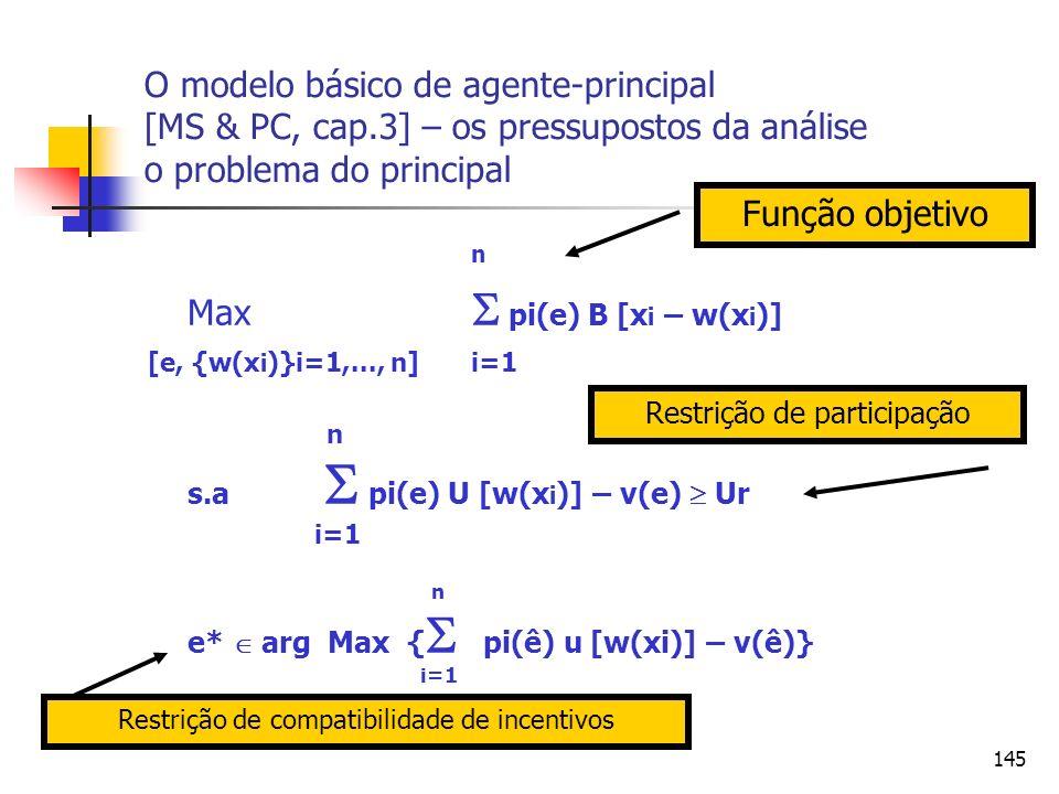 145 O modelo básico de agente-principal [MS & PC, cap.3] – os pressupostos da análise o problema do principal n Max pi(e) B [x i – w(x i )] [e, {w(x i