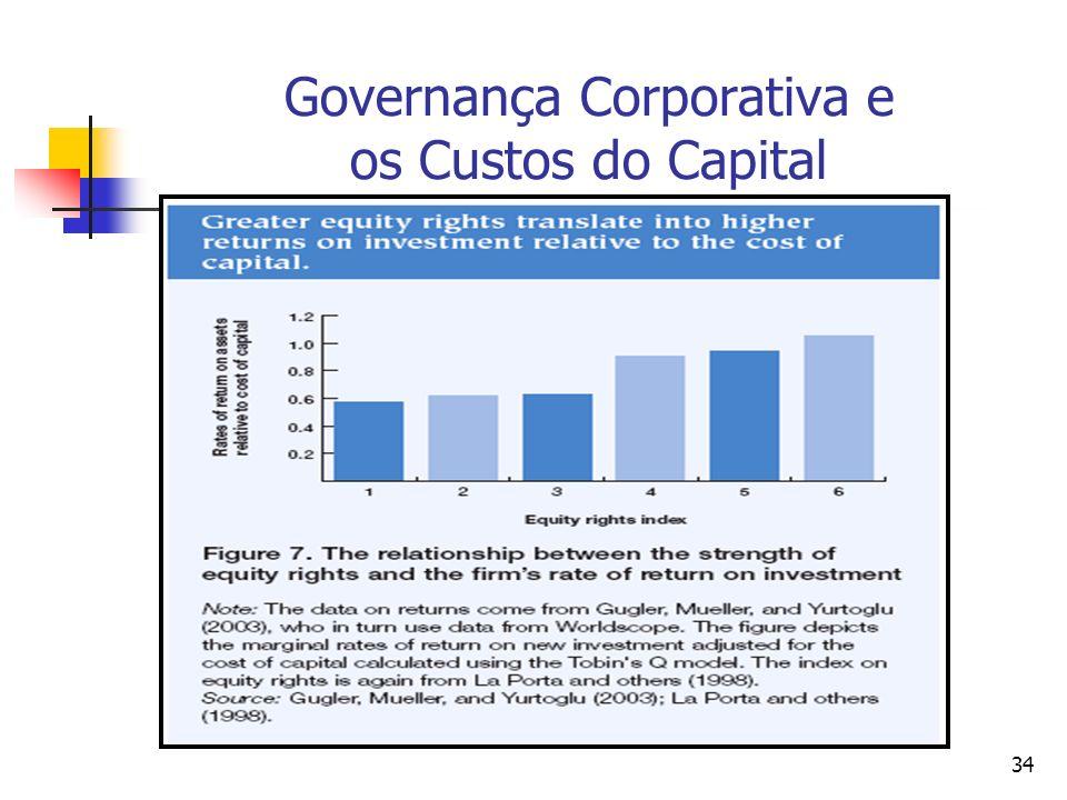 34 Governança Corporativa e os Custos do Capital